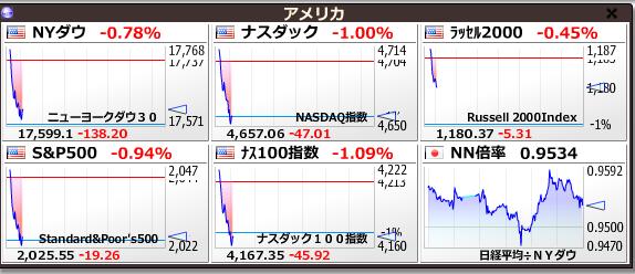 2015-1-13_0-5-11_No-00.png