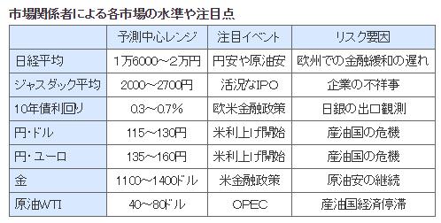 2015-1-4_20-42-29_No-00.png