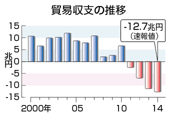 2015-2-20_11-34-51_No-00.png