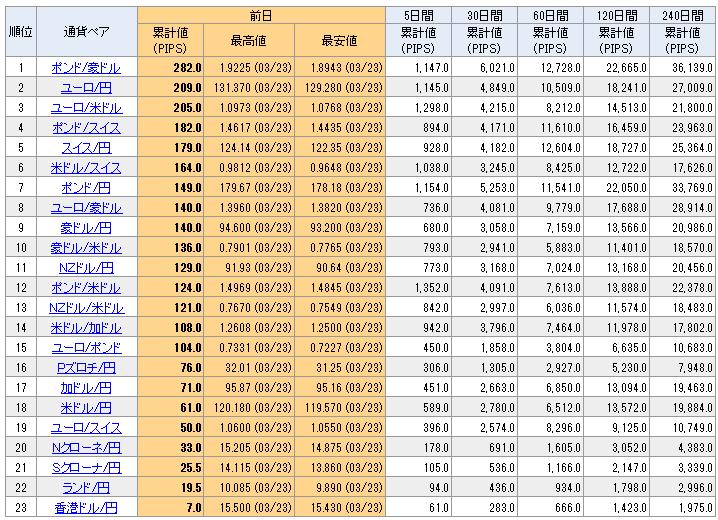 2015-3-24_13-31-44_No-00.png