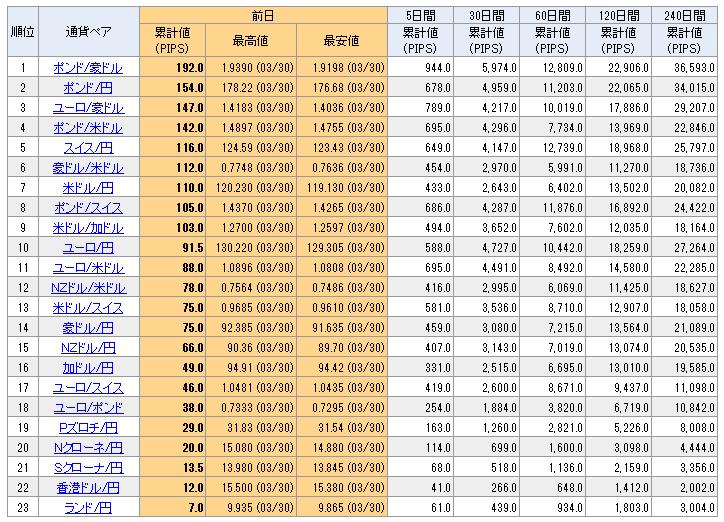2015-3-31_9-35-28_No-00.png
