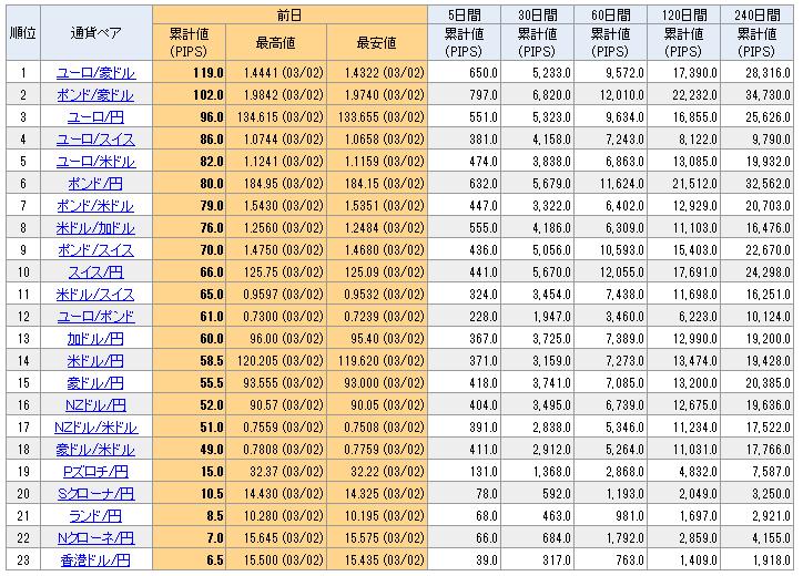 2015-3-3_18-50-26_No-00.png