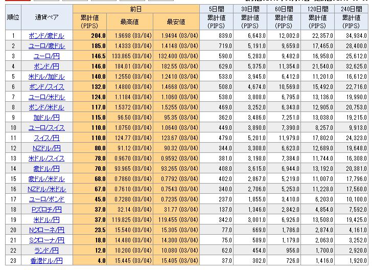 2015-3-5_9-35-44_No-00.png