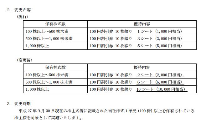 2015-5-1_10-26-28_No-00.png