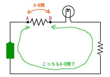 A-B間?
