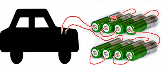 電池で自動車?