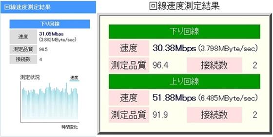 スピード旧無線LAN