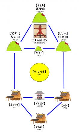 三川生命の樹