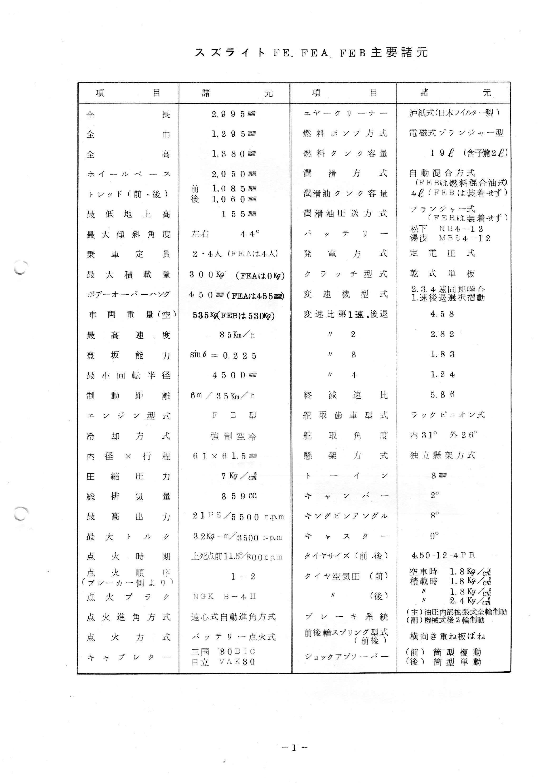 スズライト整備説明書_諸元表