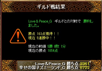 15.3.8LovePeace様 結果