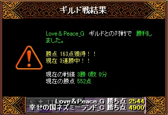 15.3.22LovePeace様 結果