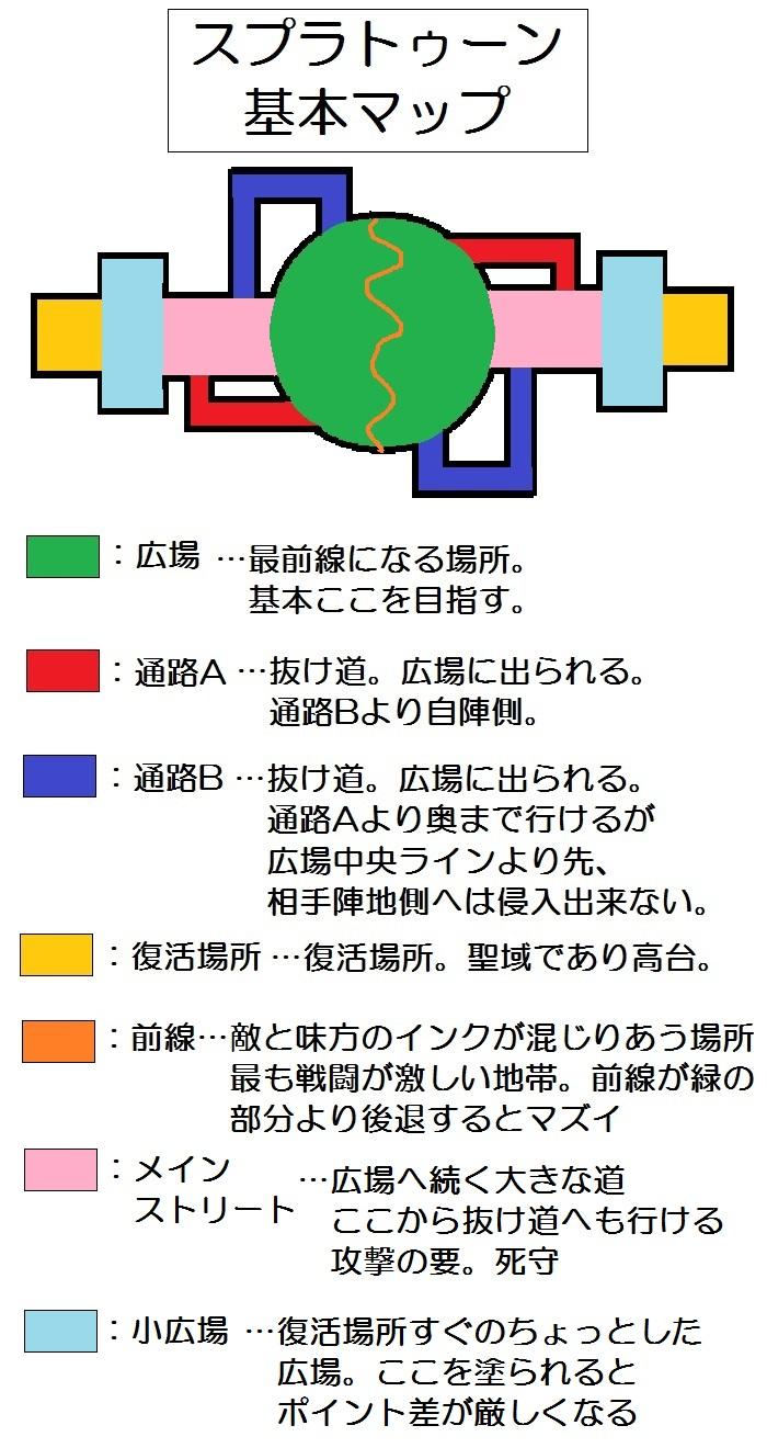 スプラトゥーン基本マップ