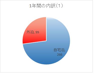 2014分析1