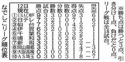 PK2015041302100027_size0.jpg