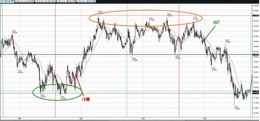 0127to0129GBPJPY5M