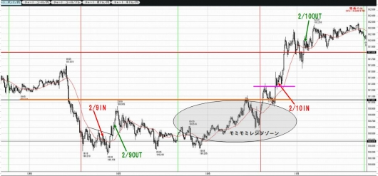 0209to0210GBPJPY5M