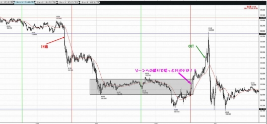 0304to0305EURJPY5M