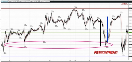 0602to0610GBPJPY5Mview
