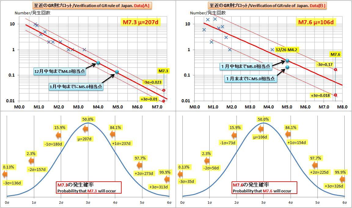 20150101滋賀M76GRc