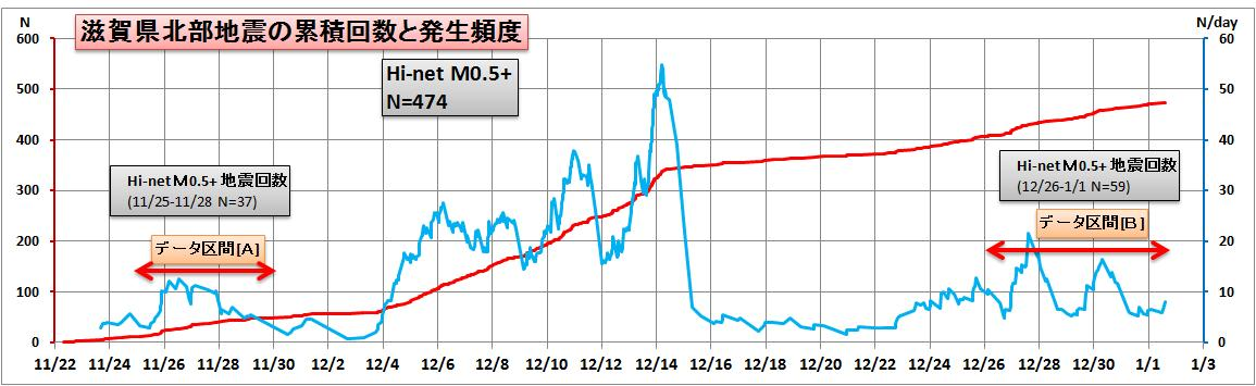 20150101滋賀M76GRb