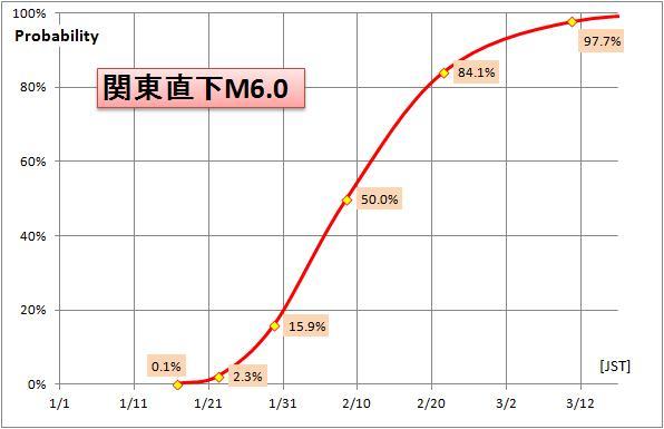 20150103関東M6GRc2
