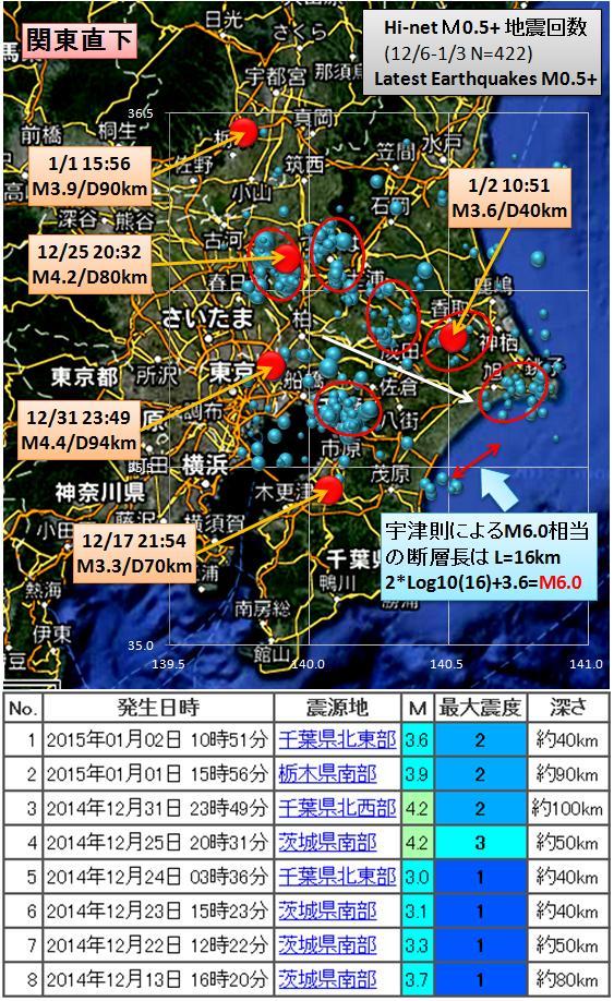 20150103関東M6GRa2