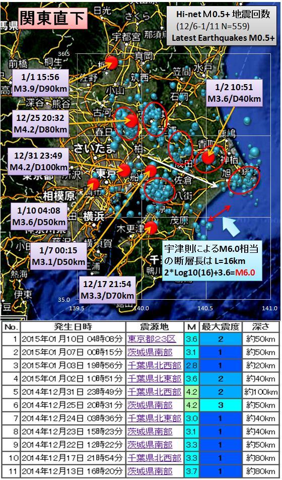 20150111関東M6GRa2