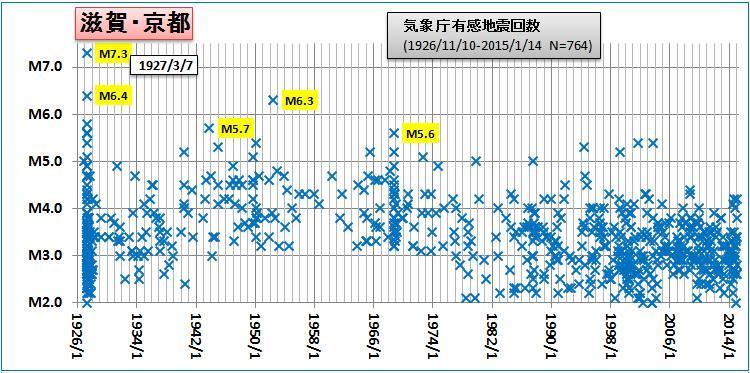 20150115滋賀M76GRb