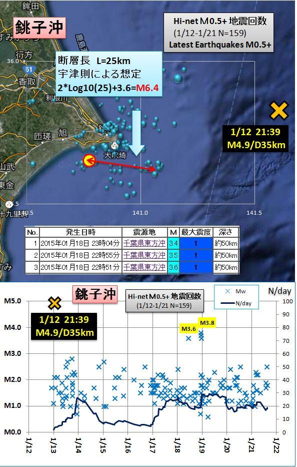 20150121銚子M64GRa