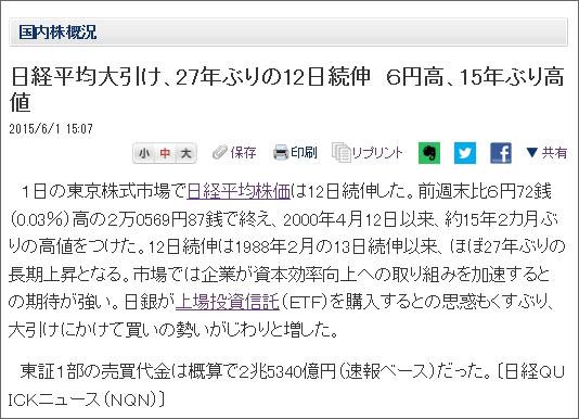 日経平均大引け、27年ぶりの12日続伸 6円高、15年ぶり高値
