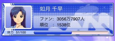 1500位