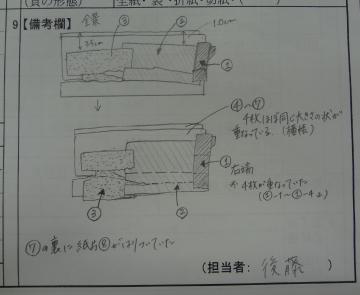 <br />重なり文書スケッチ