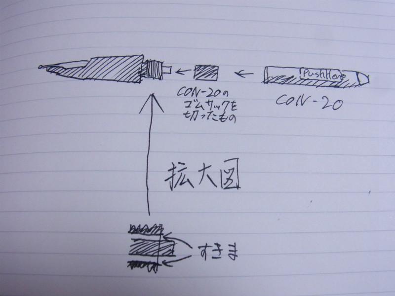 f:id:chokokorone1911:20140615184908j:plain