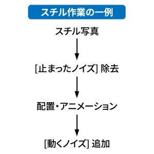 Denoise_002_v002.png