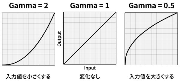 Gamma_003.png