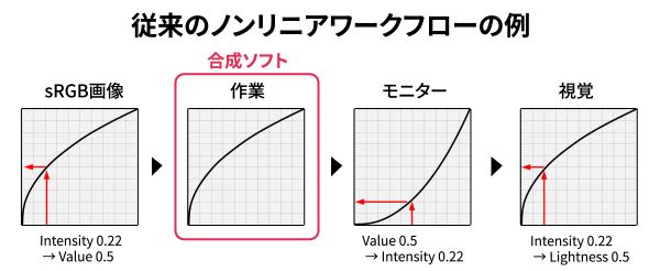 linear_006_v004.png