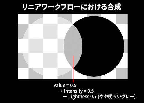 linear_013_v003.png