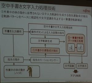 Fujitsu_wearabledvice_ring-type_air_input_technologyimage.jpg