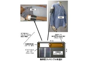 JST_tokyo-univ_flexible_thermometer_image.jpg