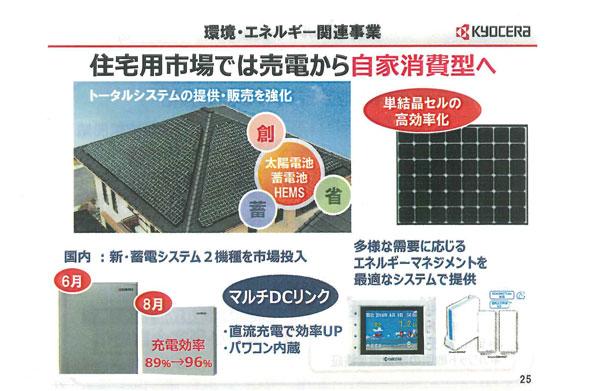 Kyocera_Enviroment-Energy_image.jpg