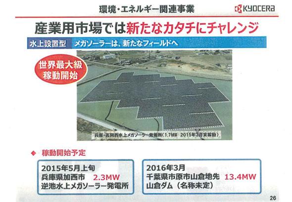 Kyocera_Enviroment-Energy_megasolar_image.jpg