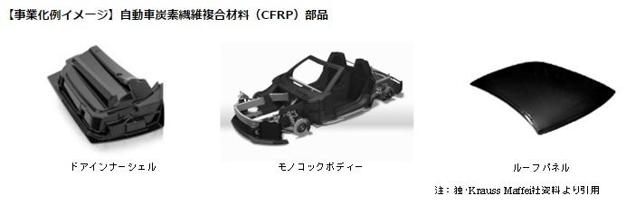MItsui-bussann_ICC_CFRP_parts_image.jpg
