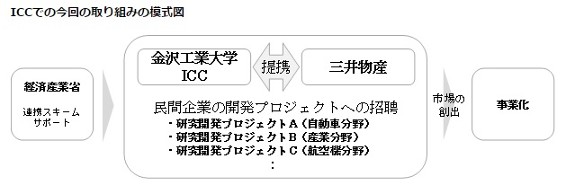 MItsui-bussann_ICC_CFRP_project_image.jpg