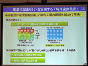 Panasonic_plant-factory_air-control_image.jpg