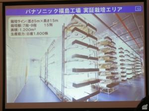 Panasonic_plant-factory_fukushima_inside_image.jpg