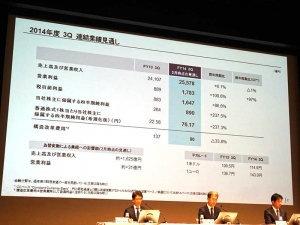 Sony_14_3Q_result_image.jpg