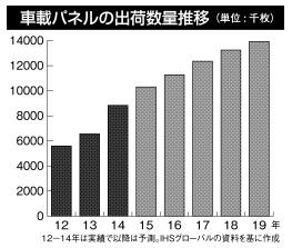 car_display_product_trend_image.jpg