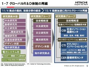 hitachi_RandD_image_1.jpg