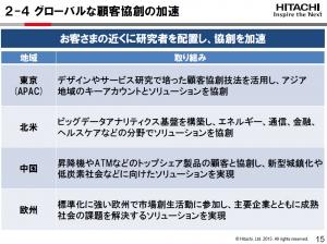 hitachi_RandD_image_3.jpg