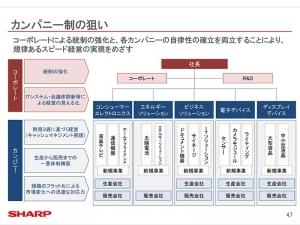 sharp_new_company_system_image.jpg